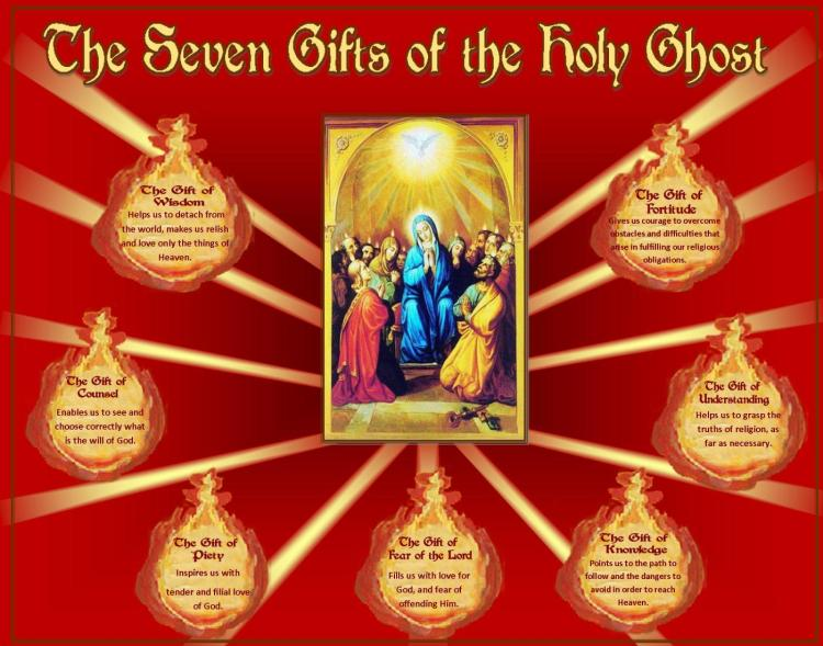 7_gifts_of_the_holy_ghost_placemat